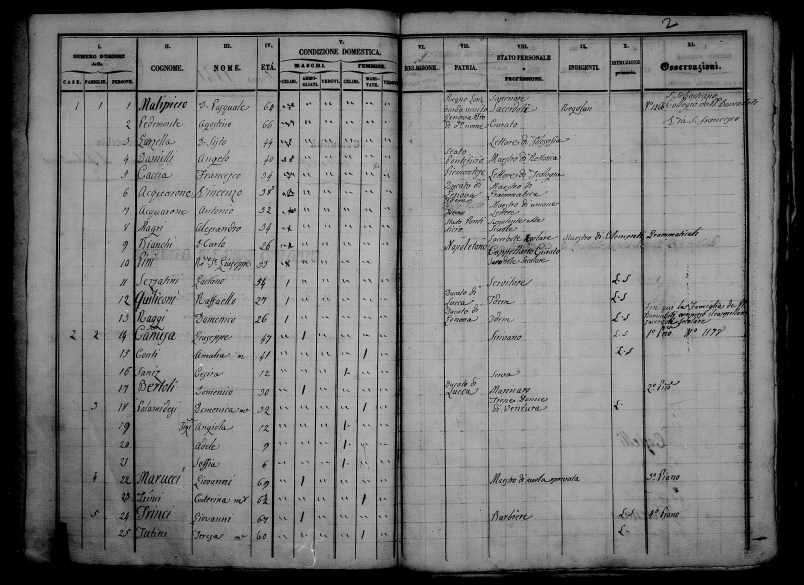 censimento 1841 livorno 3